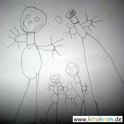 Kopffüßler Co Die Stadien Der Kinderzeichnung Kitakramde
